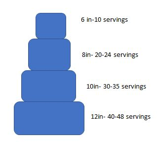 Dandelion Bakery Wedding Cake Serving Sizes